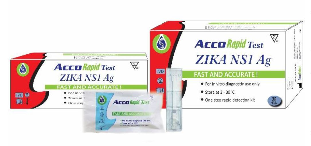 ACCO Zika NS1 Ag